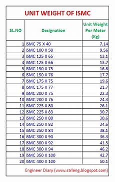 Steel Angle Weight Chart Pdf Unit Weight Of Ismc Engineer Diary