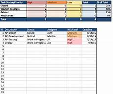 Project Template Excel Free Excel Project Management Templates