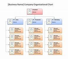 Company Organizational Chart Sample 40 Free Organizational Chart Templates Word Excel