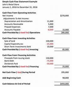 Simple Cash Flow Statement Cash Flow Statement Archives Company Founder