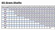 Golf Club Swing Weight Chart Change Swingweight Driver