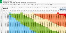 Bmi Chart Metric Free Printable Body Mass Index Chart