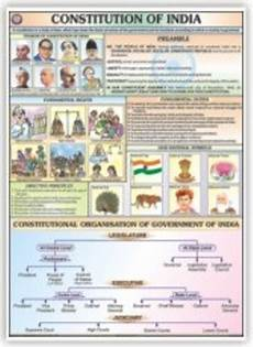 Educational Charts Manufacturers In India General Education Constitution Of India For General