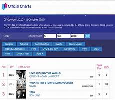 Uk Midweek Chart Queen News October 2020