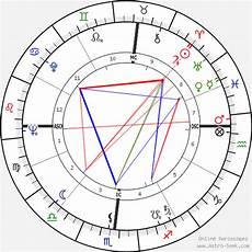 Mayan Birth Chart Maya Angelou Astro Birth Chart Horoscope Date Of Birth