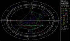 Justin Theroux Birth Chart Mercury Cafe Justin Trudeau S Birth Chart Part 1