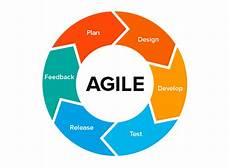 Agile Software Agile Development Agile Software Development Refer To A