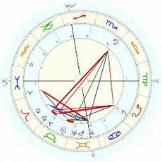 Curie Natal Chart Pierre Curie Horoscope For Birth Date 15 May 1859 Born