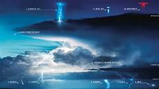 What Is Sheet Lightening First Lightning Sprite On Film Youtube