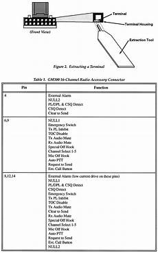 Gm300 Information Page