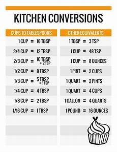 cooking measurement chart kitchen conversion chart free printable paper and