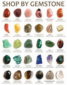 Stone Meanings Chart Gem Meanings Gemstones Chart Gemstones Crystals And