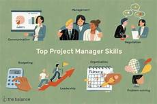 Managers Skills And Abilities Project Manager Skills List And Examples