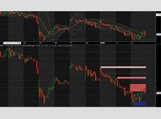 Supply and Demand Zone for Amibroker (AFL)   Reg Trading