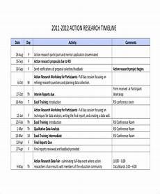 Timeline Action Plan Template Research Timeline Template 8 Free Word Pdf Document