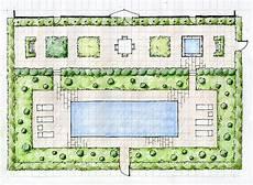 englischer garten plan gardens the of the garden