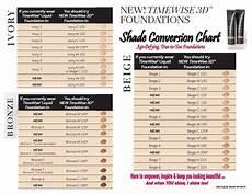Mary Foundation Conversion Chart 2018 Mary Creme Lipstick Conversion Chart 2018