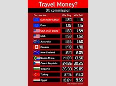 Manual Exchange Rate Board   Money counter, Exchange rate