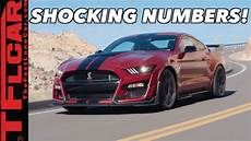 how much is the 2020 ford mustang shelby gt500 breaking news the new 2020 ford mustang shelby gt500 has