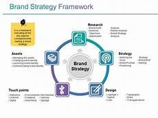 Branding Strategy Template Brand Strategy Framework Ppt Slide Powerpoint Templates