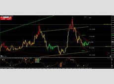 Price Action Momentum Wave   Forex Strategies   Forex