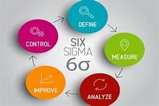 Six Sigma Dmaic Six Sigma Dmaic Free Management Books