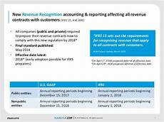 New Revenue Recognition Standard New Revenue Recognition Standards What The Rule Changes