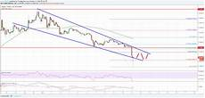 Ripple Price Chart Coingecko Ripple Price Analysis Xrp Usd Recovery Could Be Capped