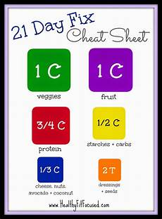 21 Day Fix Chart 21 Day Fix Love Notes Amp Growth Spurts