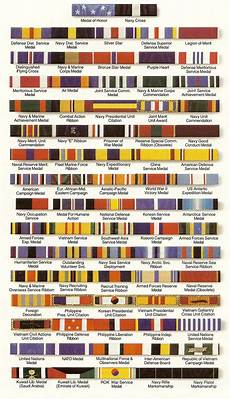 Us Army Service Ribbons Chart Right Military Decoration Chart U S Navy Medal Order Of