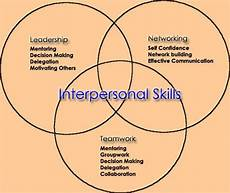 Strong Interpersonal Skills Definition 253 Best Images About Skills On Pinterest