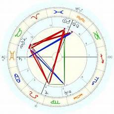 Marbles Natal Chart Historic Washington Monument Horoscope For Birth Date 21