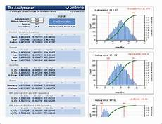 Monte Carlo Simulation Basics Monte Carlo Simulation Template For Excel