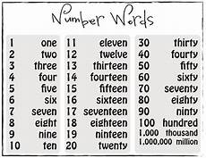 Number Words Chart To 1000 Image Result For Printable Number Words English Free
