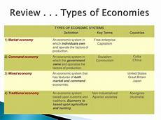 Types Of Economy Ppt Latin American Economic Systems Powerpoint
