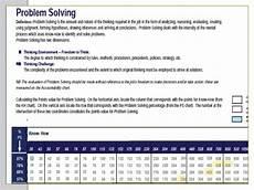 Hay Chart Hays Method Of Job Evaluation Guide Charts Chart Walls