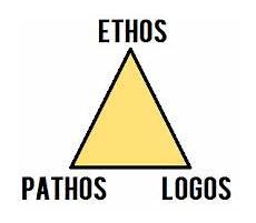 Pathos Ethos Logos Ethos Pathos And Logos Rhetoric And Advertising