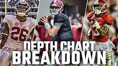 Alabama Rb Depth Chart What We Learned From Alabama S Depth Chart Youtube