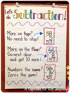2nd Grade Math Strategies Anchor Chart Anchor Chart Eye Candy Math Subtraction Math Anchor