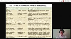 Erikson Stages Of Development Mcat Question Of The Day Erikson S Stages Of Psychosocial
