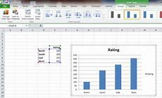 Save Excel Chart As Image Save Time And Work By Creating Default Chart Templates For