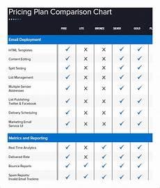 Comparison Chart Maker 32 Comparison Chart Templates Word Excel Pdf Free