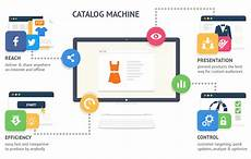 Make An Online List Easily Create Beautiful Online Amp Pdf Product Catalogs