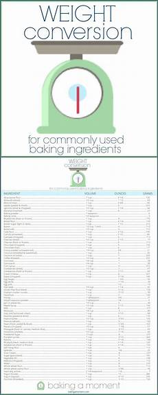 Conversion Chart For Grams To Ounces For Cooking Weight Conversions For Baking With Images Baking Chart