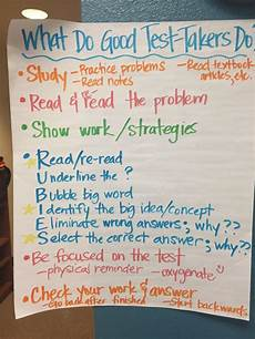 Testing Strategies Anchor Chart Cristina Strang On Twitter Quot Brainstorming To Produce An