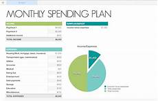 Monthly Spending Organize Your Finances With A Yearly Review Free