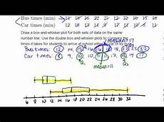 How To Make Box And Whisker Plot Double Box And Whisker Plots Examples Basic Probability