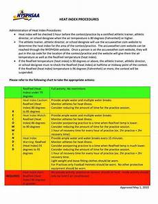 Ontario Heat Stress Chart Nysphsaa On Twitter Quot And For A Review Of Nysphsaa Heat
