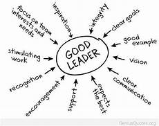 Good Leads 13 Essential Qualities Of A Good Team Leader