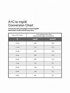 A1c And Glucose Chart 2020 A1c Chart Fillable Printable Pdf Amp Forms Handypdf